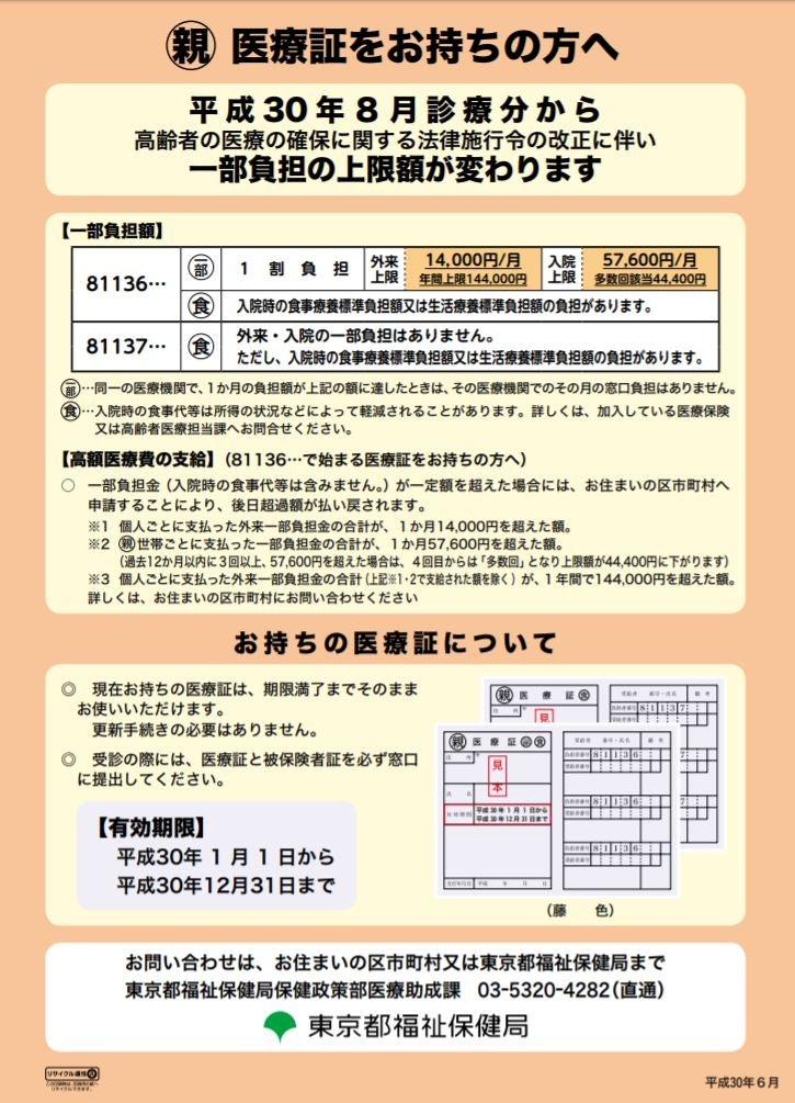 SUEクリニック銀座 マル親・マル障の医療証について