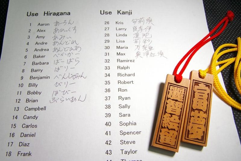 アルファベット変換をサポートいたします。来日記念の木札
