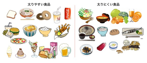 太ら ない 食べ物