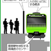 【JR東日本】山手線や東北新幹線で自動運転検討