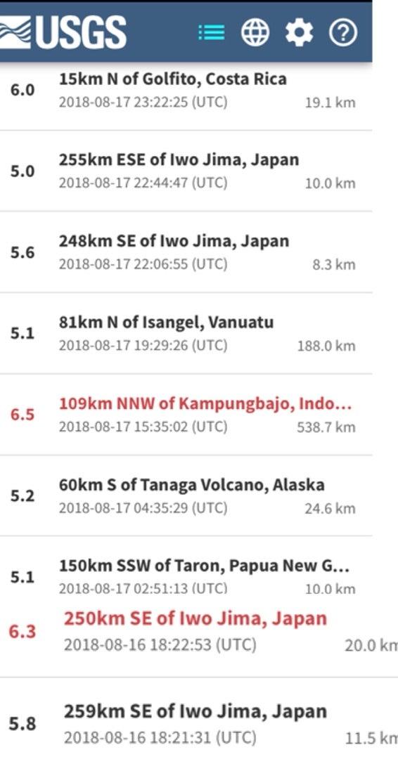 硫黄島近海地震相次ぐ | Hiroの...