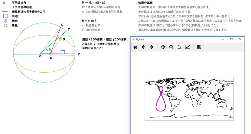 PyEphemの衛星軌道を描く   python3Xのブログ