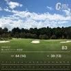 夏のゴルフは避暑地がいいね♫
