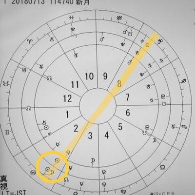 日食・月食の影響?本田圭佑選手の新たな道の記事に添付されている画像