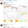 ドル/円・ユーロ/ド…