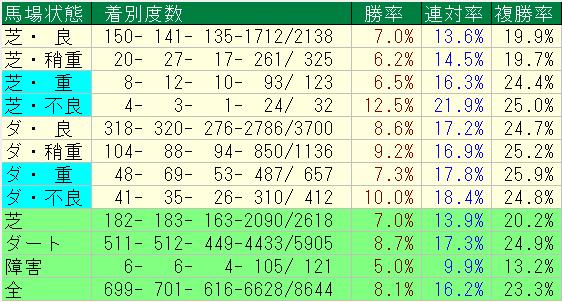 第75話 ミスプロ最初の大物後継...