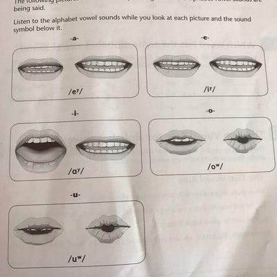 発音ルールのミニ知識②の記事に添付されている画像