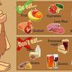 ヒトは「糖」によって生きるにあらず!? 栄養学の新たな常識