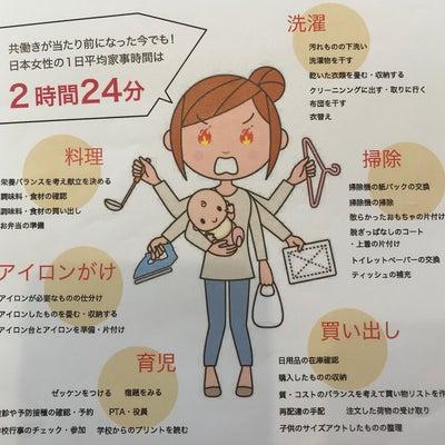 女性の一日の平均家事時間は?の記事に添付されている画像