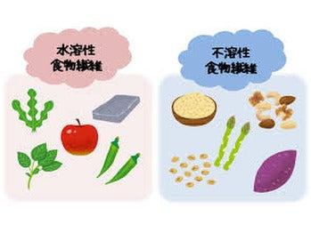 水溶 性 食物 繊維 多い 食品