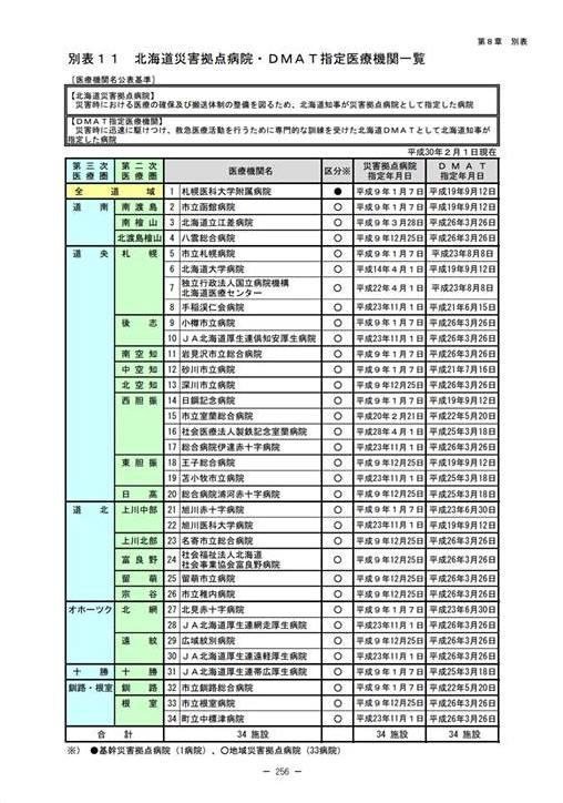 ◇緊急◇「北海道の地震」について...