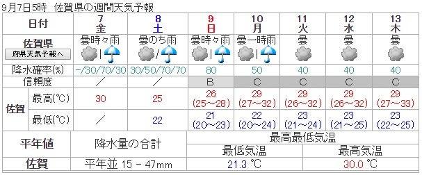 佐賀 県 週間 天気 予報