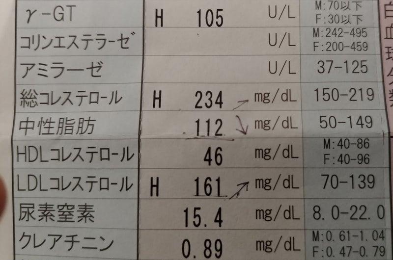 コーヒー 尿素 窒素 高い
