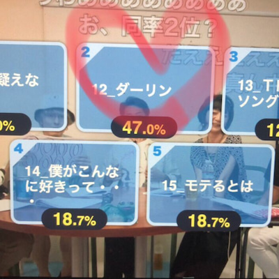 第4回ヤンサン主題歌決定戦スペシャル☆オープニング編』に応募した話の記事に添付されている画像