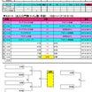 【U-12】【U-10】9/23(日)郡山王冠杯