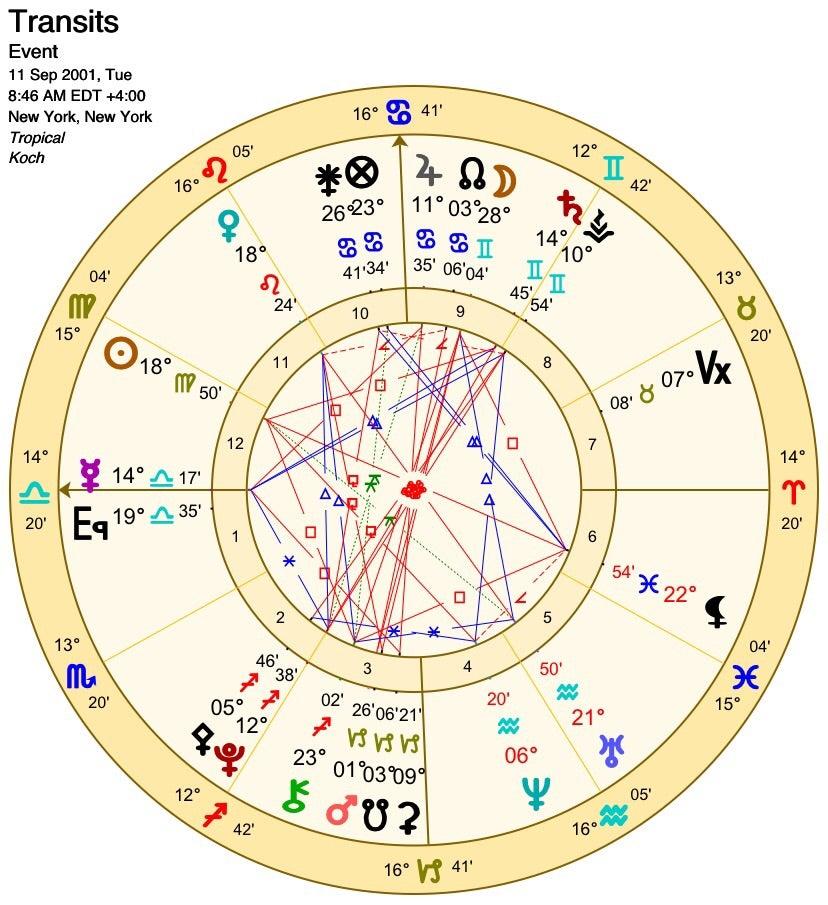 星が語る『Star』~Astrology Cafe~