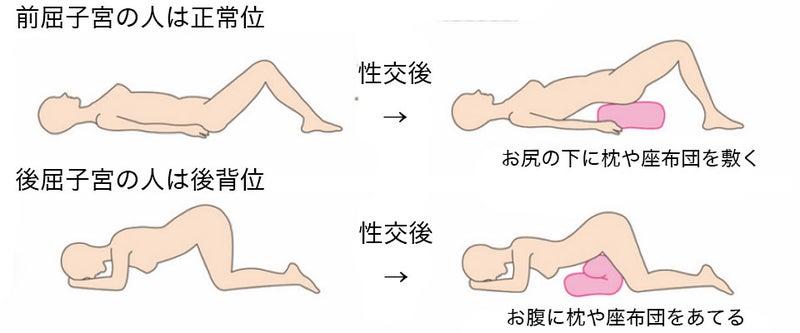 体位 妊娠