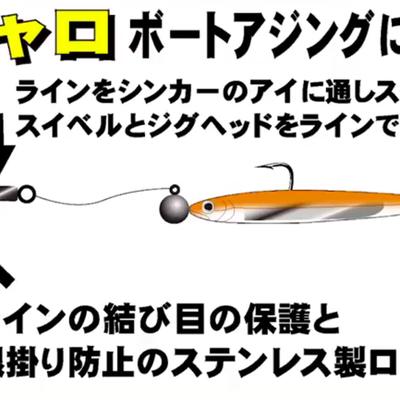 アピスTV THE STRONG POWER BAITの記事に添付されている画像