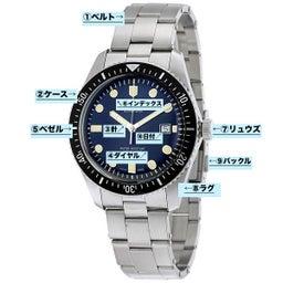 画像 【ORIS オリス腕時計のキホン】各部名称について知っているとカッコいい!! の記事より 2つ目
