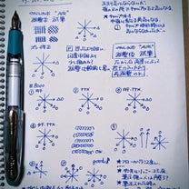 ONLINE『Air 万年筆』を試す2の記事に添付されている画像