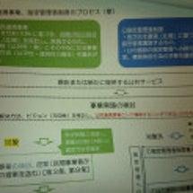 公民連携9月補正審議