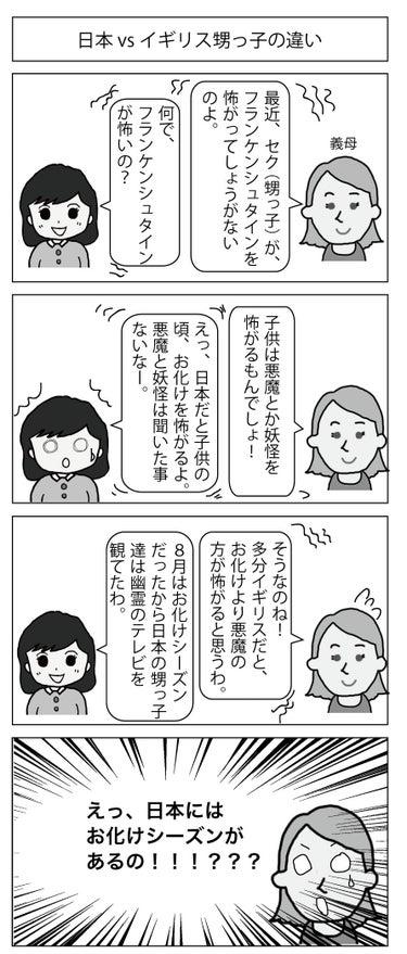 日本vsイギリス 甥っ子の怖い対...