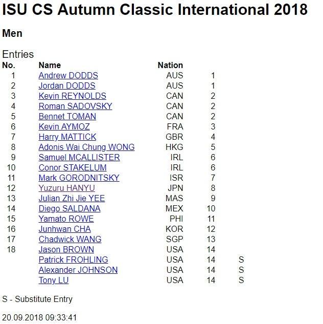 追記9/20】2018 Autumn Classic International | ai*の愛を込めて ...
