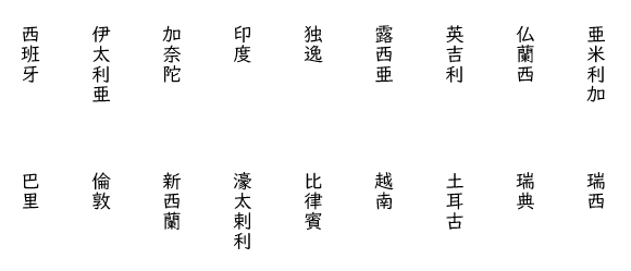 難しい 読み方 漢字 が