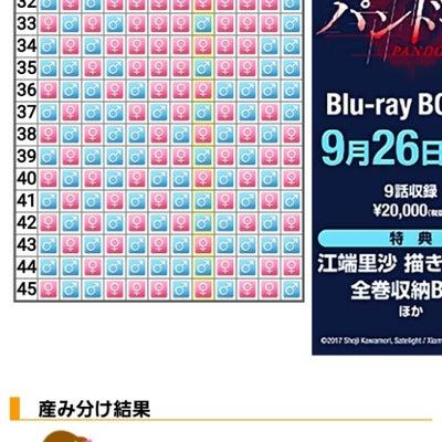 10月版中国式産み分けカレンダーの記事に添付されている画像