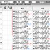 地方競馬 9/24(月) SP指数