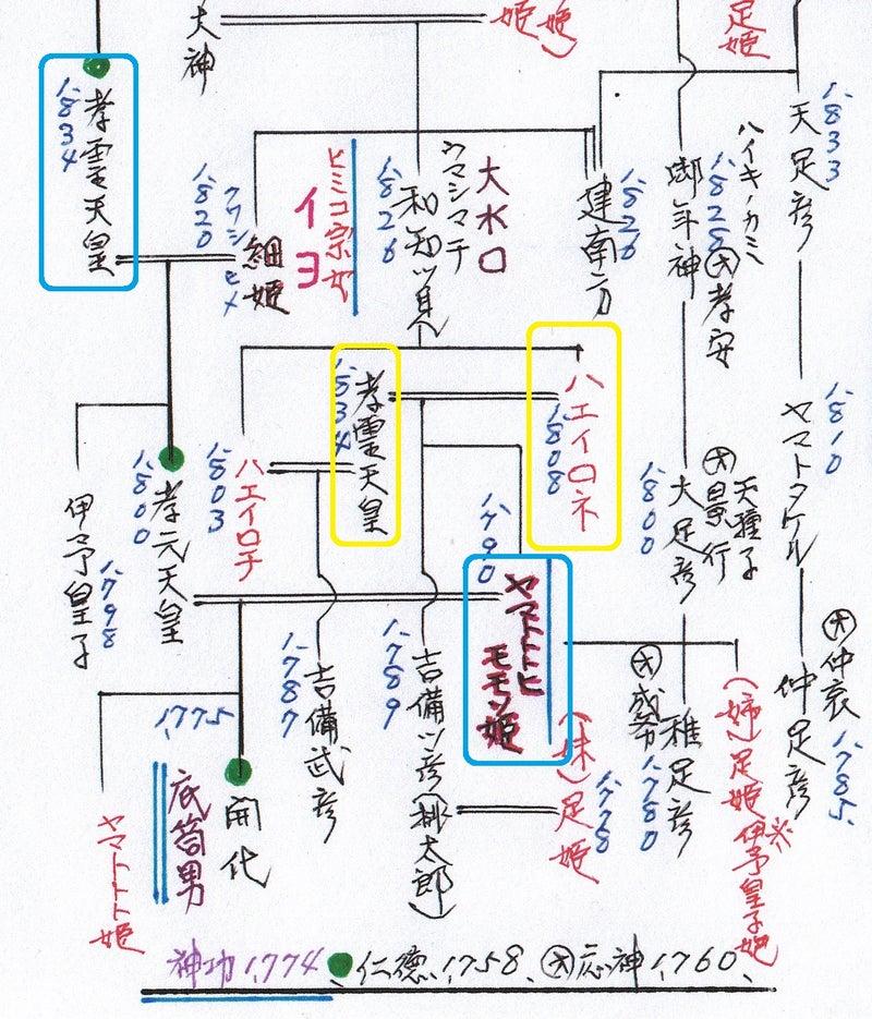 155.示現神社探検記(栃木県日光...