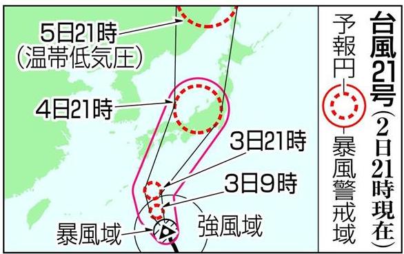 台風と半田競艇場 | ざねりの競...