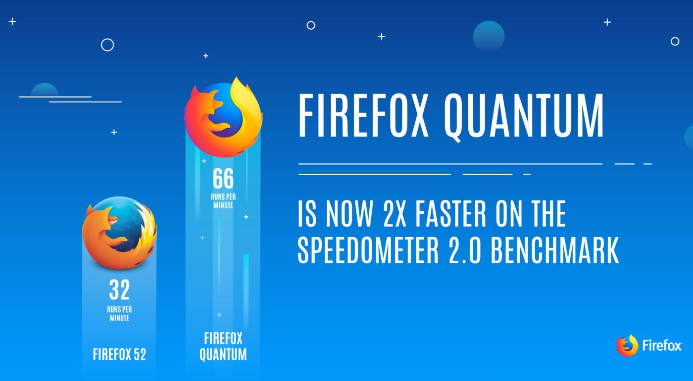 Firefox Quantumへの移行 覚書   しうの小道