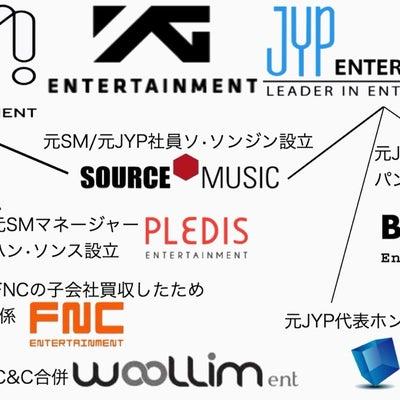 K-POPのお勉強-芸能事務所編-の記事に添付されている画像