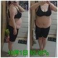 #内臓脂肪レベルの画像