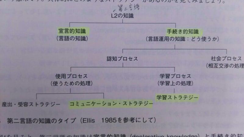 日本語教育能力検定試験対策メモ...