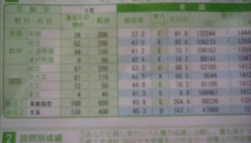 http //www.jinji-shiken.go.jp/goukaku.html