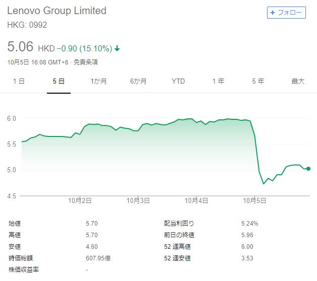 イオンモール 株価 下落