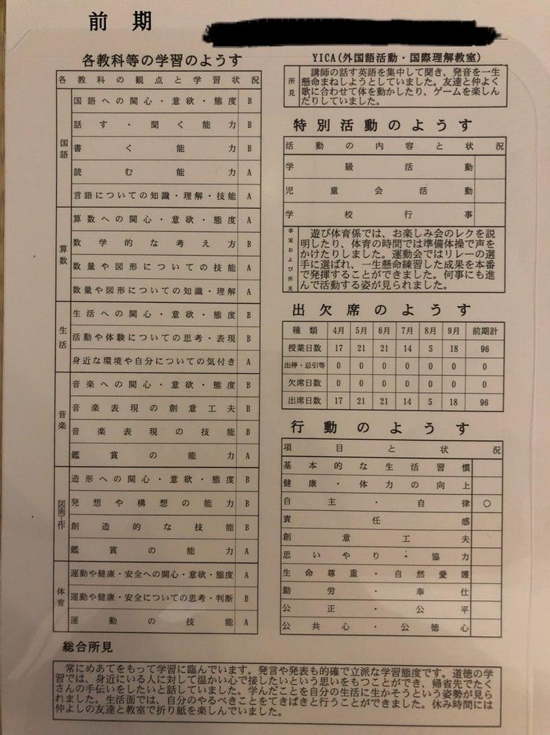 懸賞生活&ズボラ教育ママ 永永永...