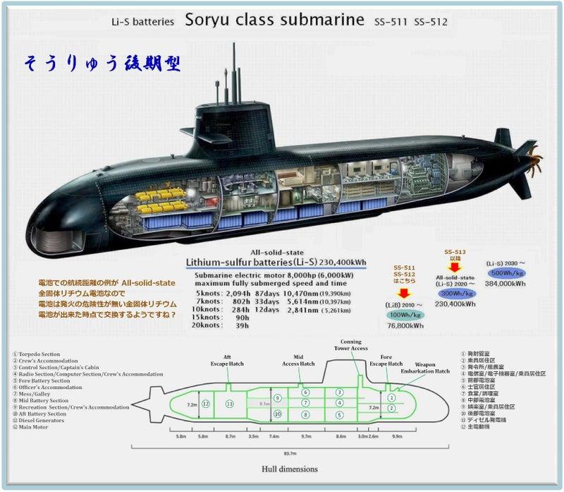 潜水艦 型 3000 トン