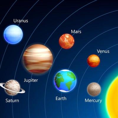 アスペクトが多い惑星を生かすの記事に添付されている画像