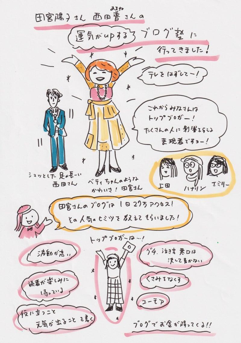 さん の ブログ 田宮 陽子