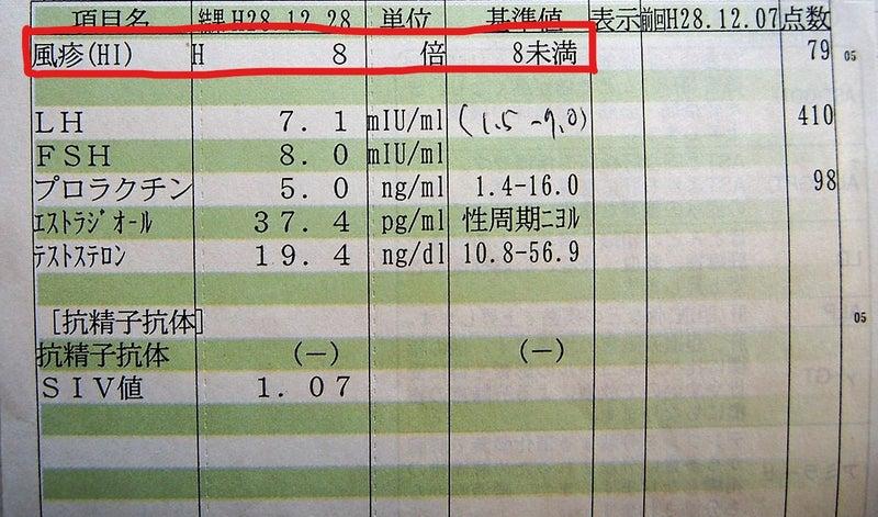 風疹 抗体 基準 値
