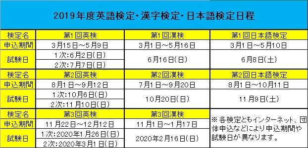 漢字 検定 日程