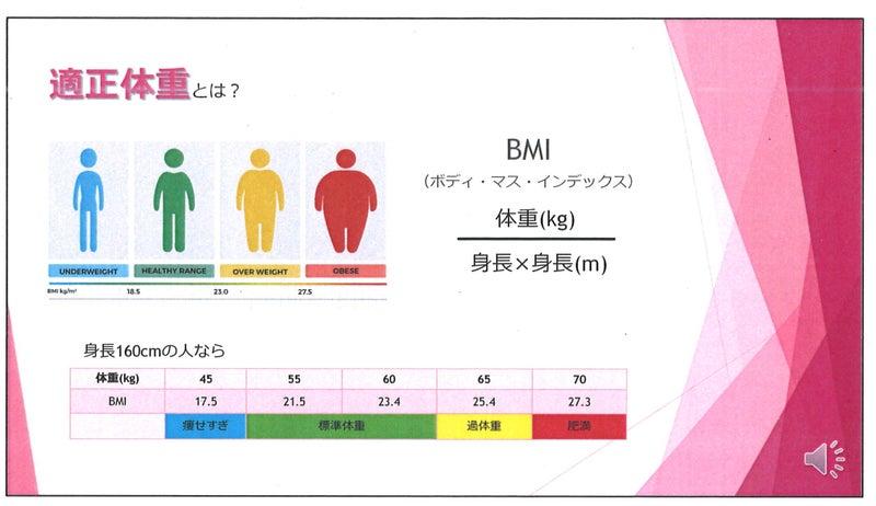 女性 適正 体重