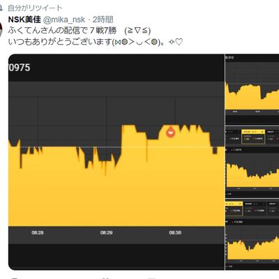 先週のTwitterでバイナリー配信つぶやき好調でしたヽ(^。^)ノの記事に添付されている画像