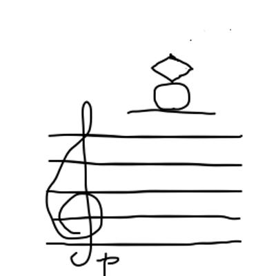勝手に世界三大弾きにくいflagioletto(フラジオレット) ~ヴァイオリンの記事に添付されている画像