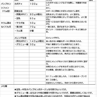 10/24(水)12:00~15:00 パンプキンシフォンの記事に添付されている画像