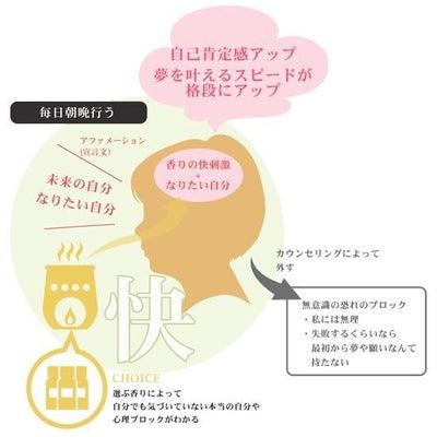 3月・4月『ありのままセラピー体験セッション』募集中の記事に添付されている画像