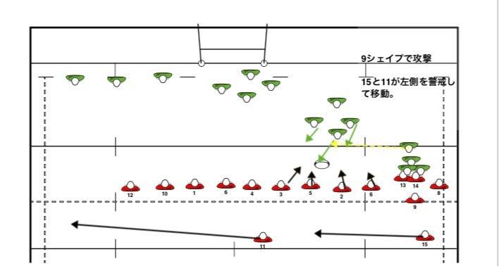 キックの使い方 (タッチライン15...